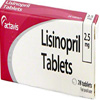 About Lisinopril